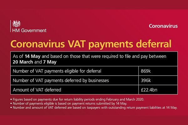 How to Pay Deferred VAT due to Coronavirus Crisis (COVID-19)
